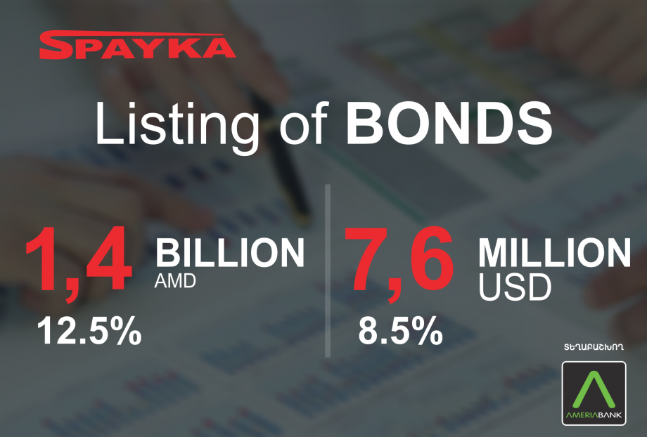 Listing of SPAYKA LLC Bonds